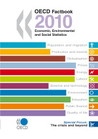 OECD Factbook 2010