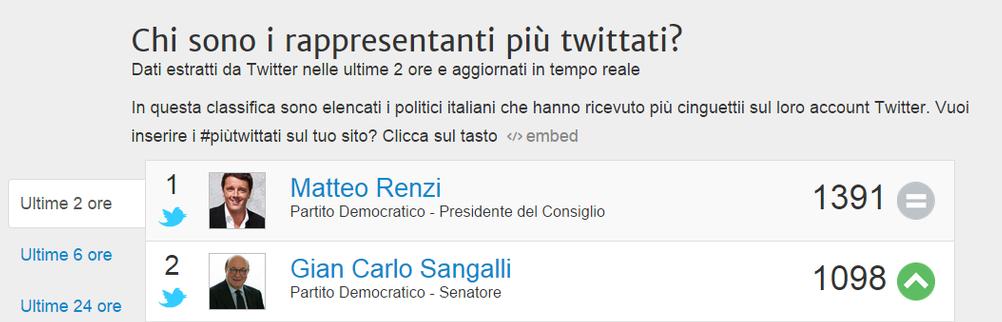 #siamorotti spacca